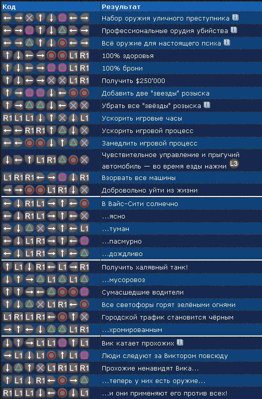 Одноклассники игры бесплатно Бесплатный порно игры Где купить часы